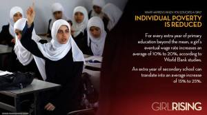 2013.06.13_What Happens When You Educate a Girl